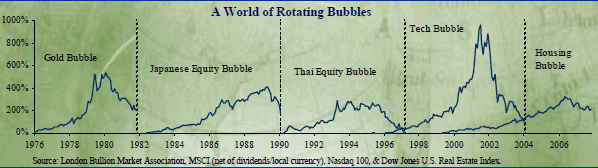 zzbubble