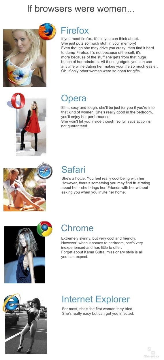 browserswomen.jpg