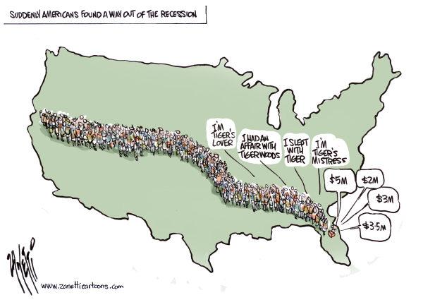 americarecession