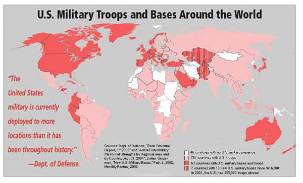 american-military-presence