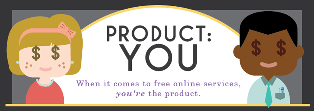 Product-You