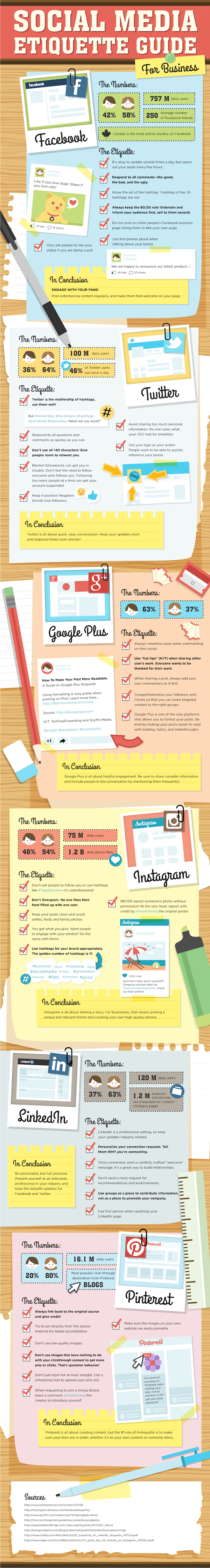 Social Media Etiquette for Businesses