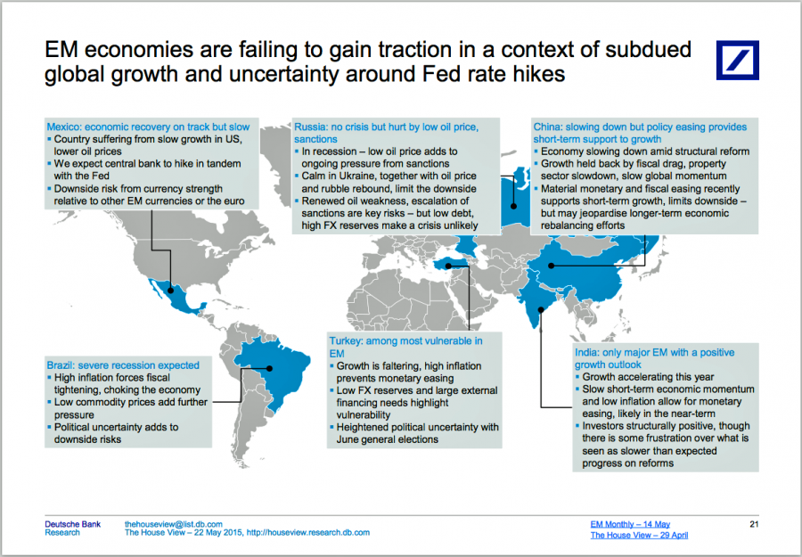 States Of The Worlds Emerging Markets