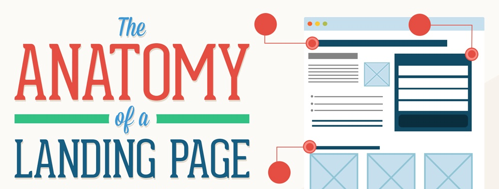Anatomy of the Landing Page