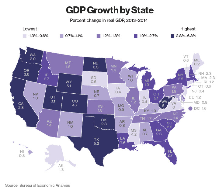 GDP Growth by State In 2014