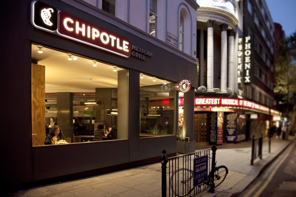 Chipotle Shares Plunge