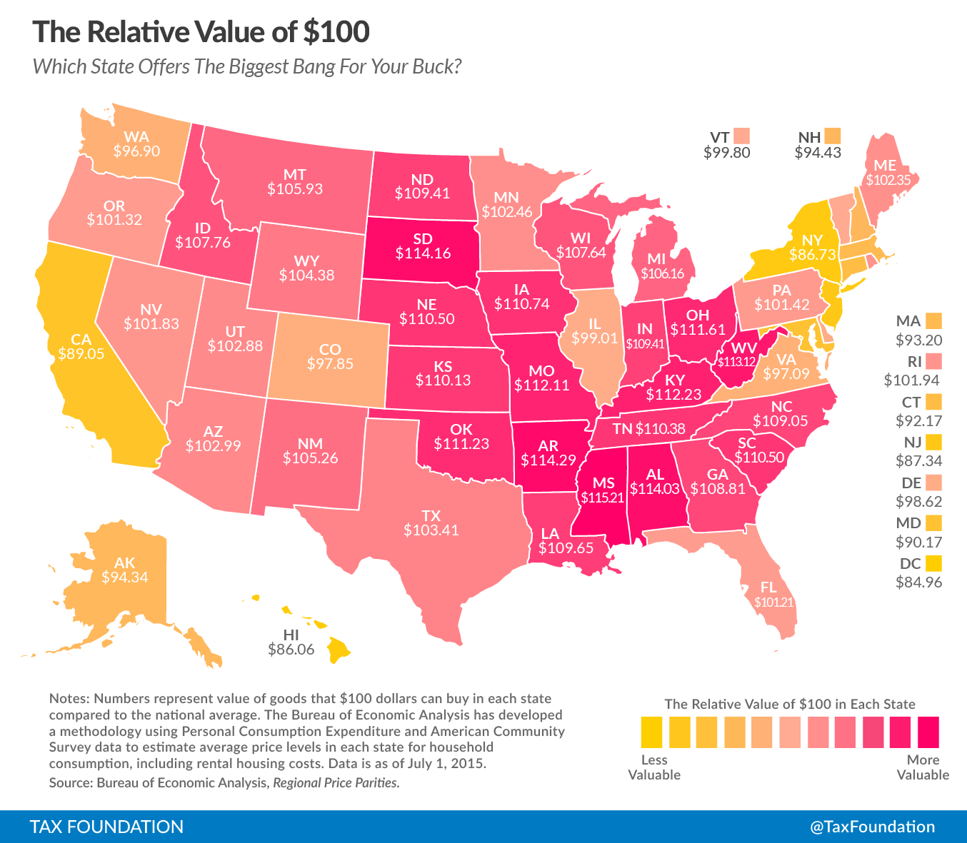 value of 100 dollars - state by state