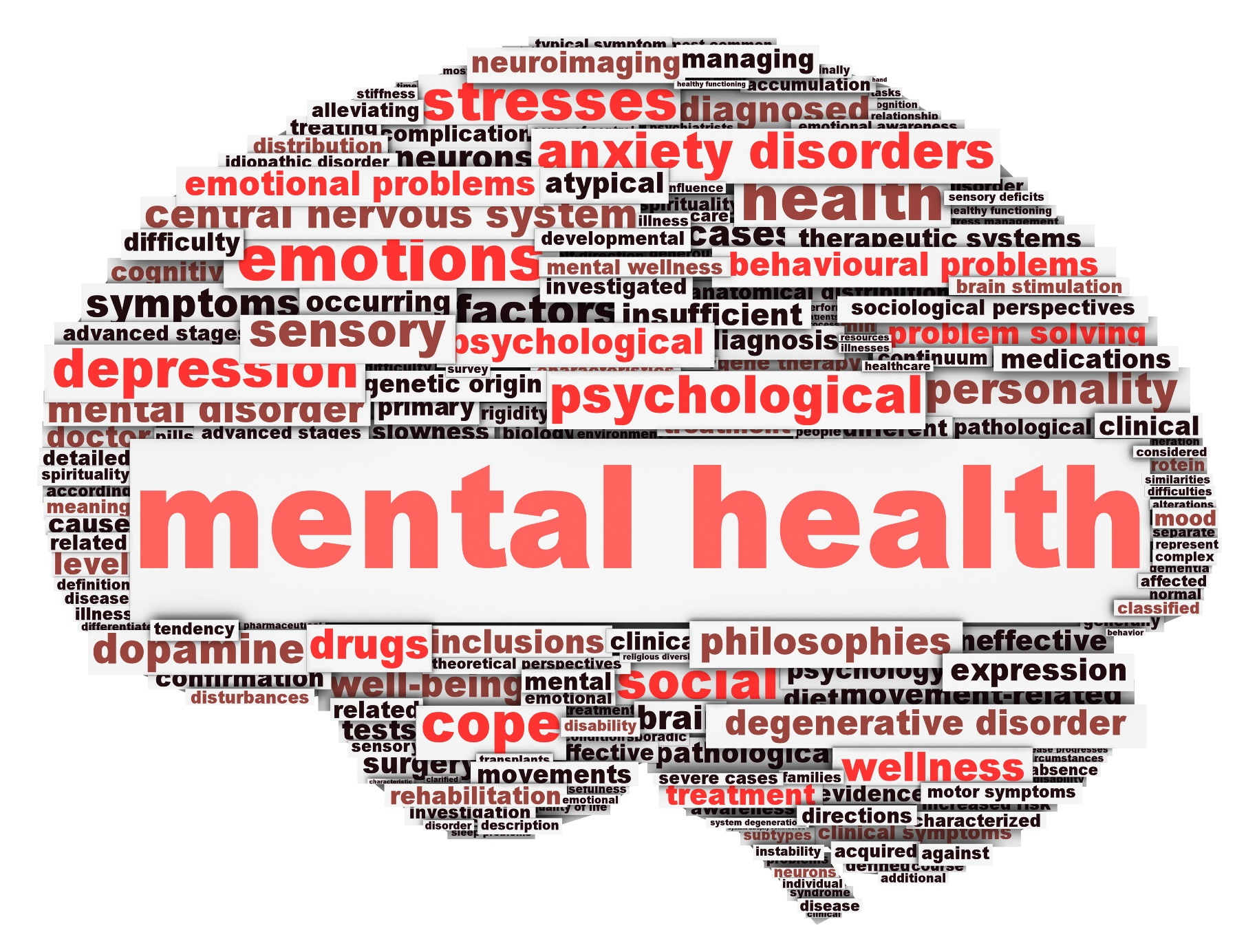 Jobs in Public Health Mental Health Researcher