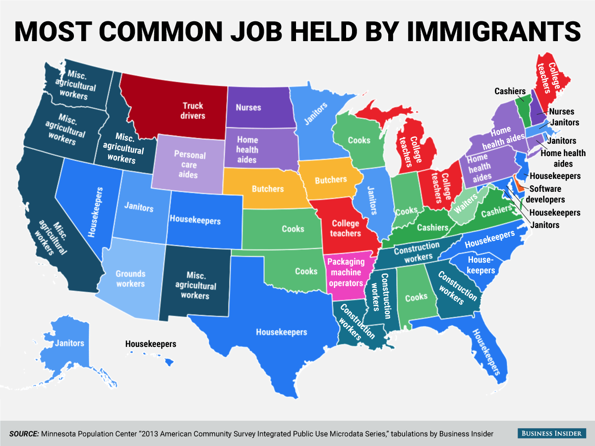 Most Common Immigrant Worker Jobs In United States