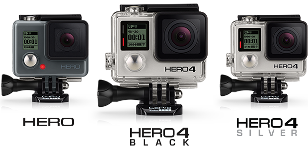 GoPro Camera Demand Slipping