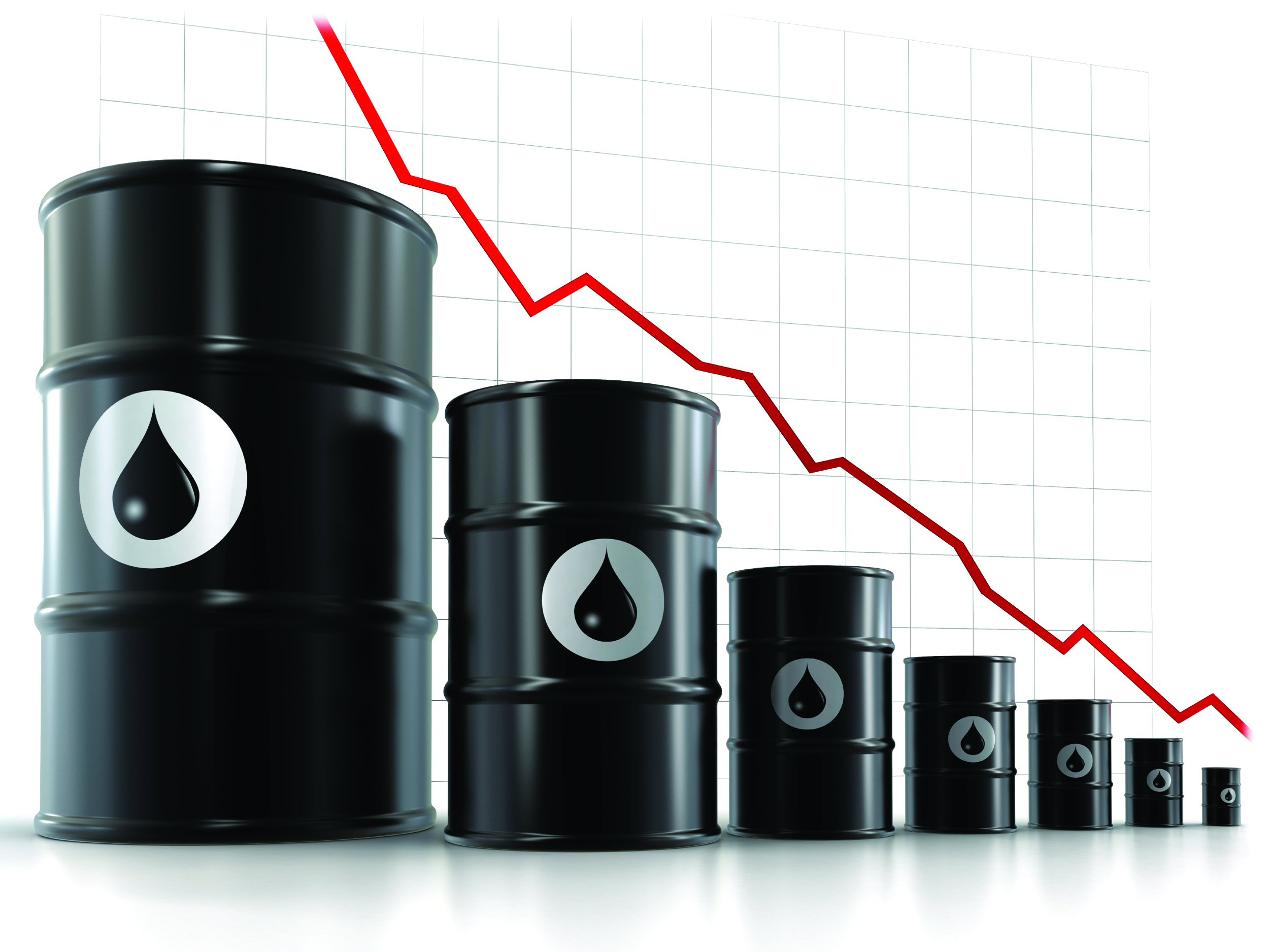 Oil Prices and Company defaults