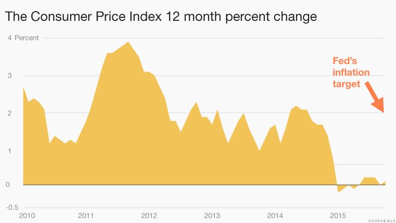 Weak inflation