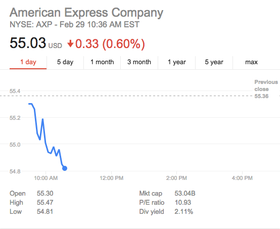Amex Shares