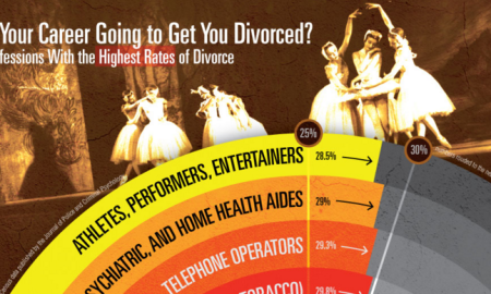 divorce snip