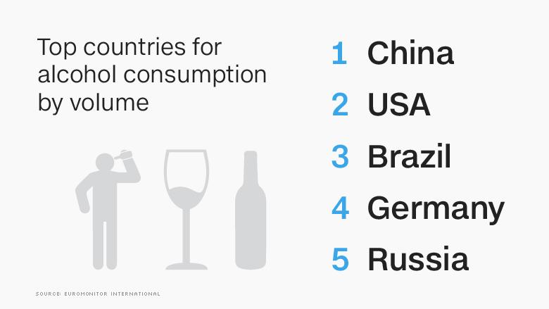 160513091233-list-top-alcohol-consumption-780x439