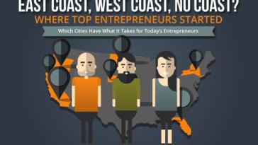 entrepreneurs snip