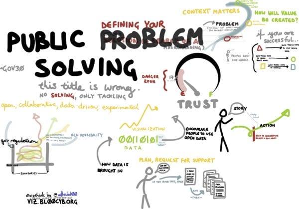 Public_problem_solving
