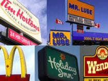 How to Choose the Right Franchise Opportunity