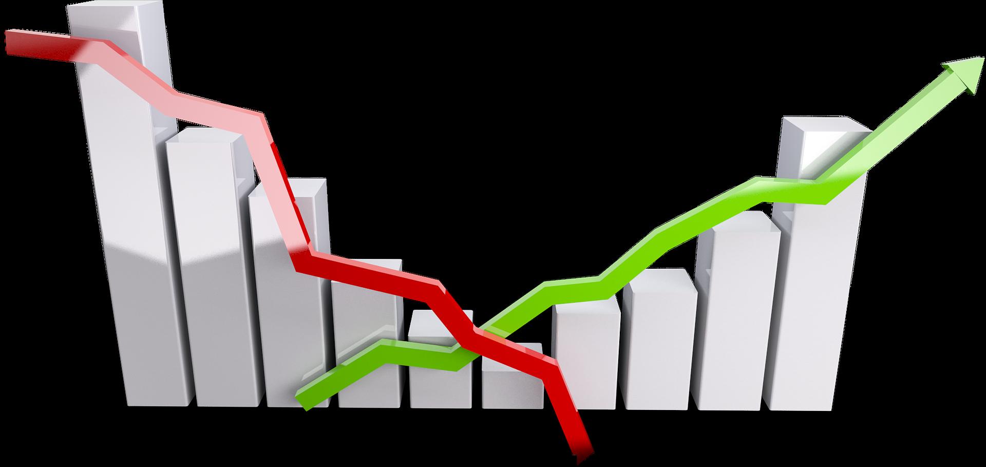 Dow - Stock Market