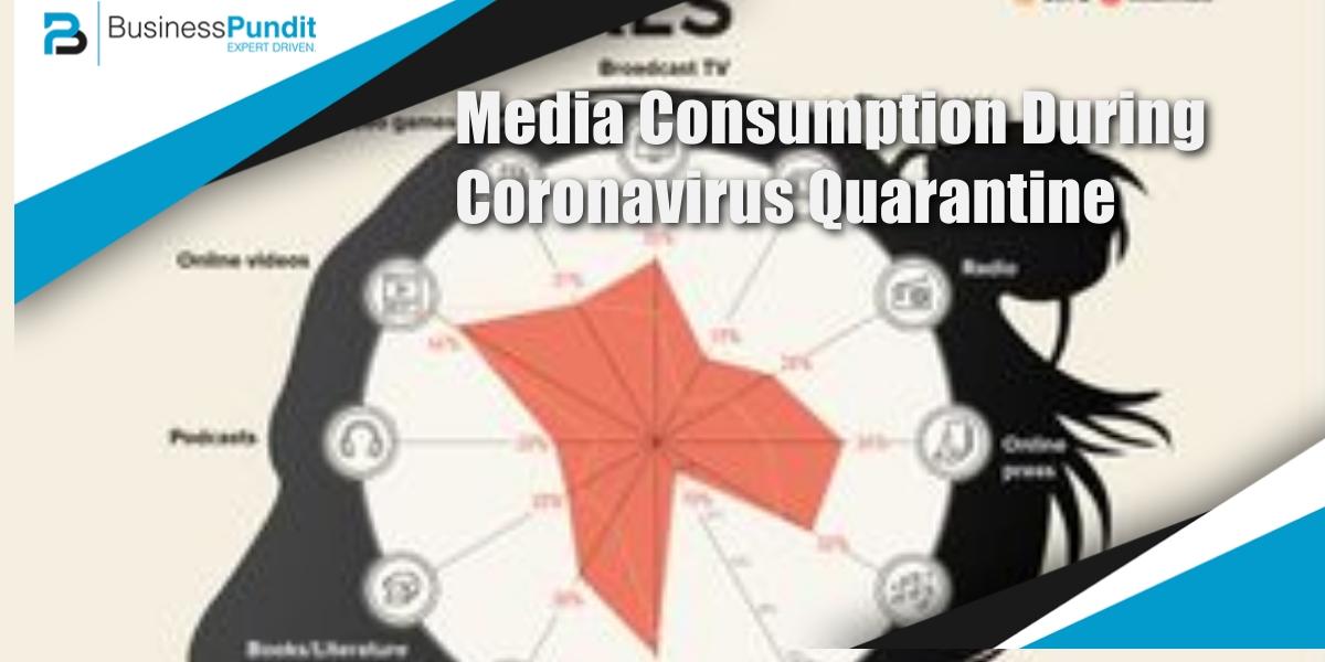 media consumptions covid-19