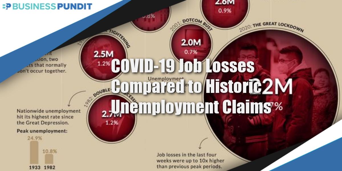 unemployment history